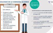 Imagen de la nota Especialidades de pediatría, medicina interna y medicina familiar y comunitaria incorporan el régimen de 4 pacientes por hora